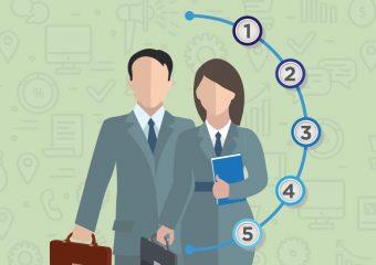 5 tendencias de marketing que están dando forma al nuevo reclutamiento